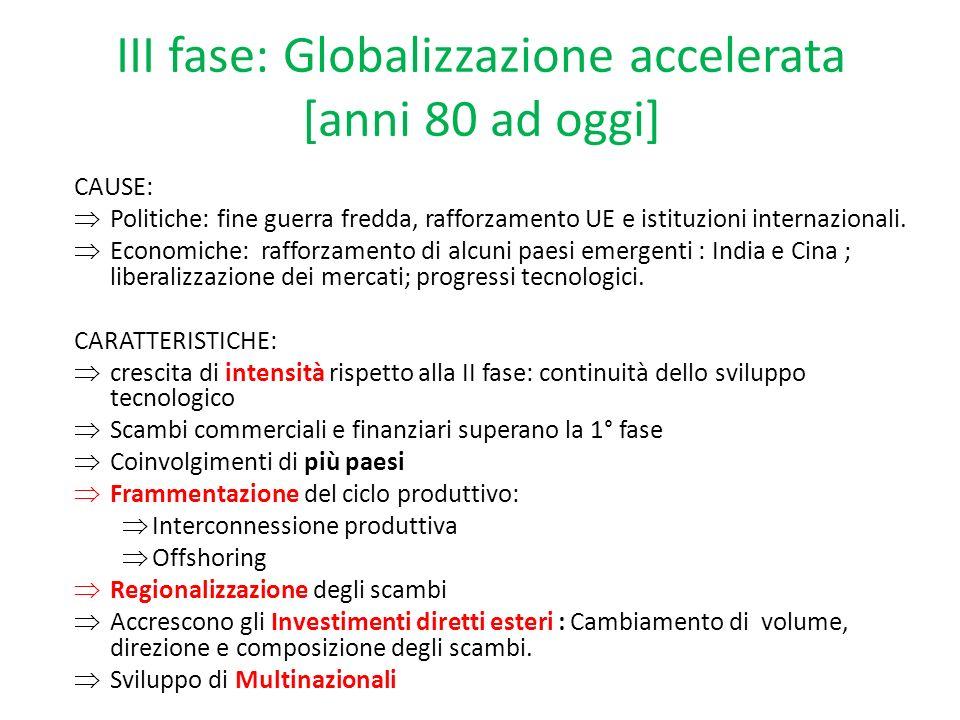 III fase: Globalizzazione accelerata [anni 80 ad oggi]